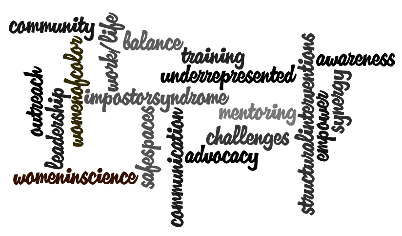 Word cloud Women is Science Challenges at the Intersection of Gender, Race and culture