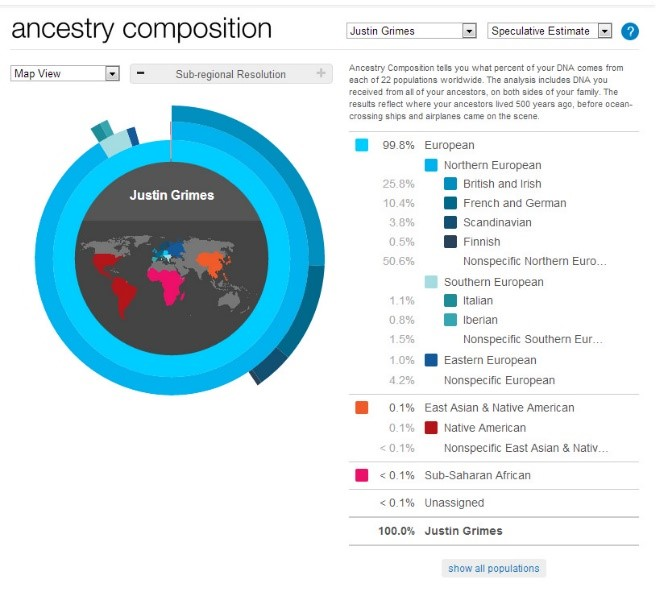 Example of Ancestry Composition Overview